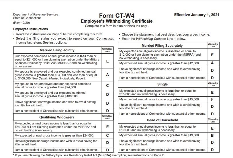 Ct W-4 2021 Printable