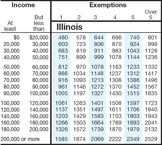 Illinois Tax Table 202